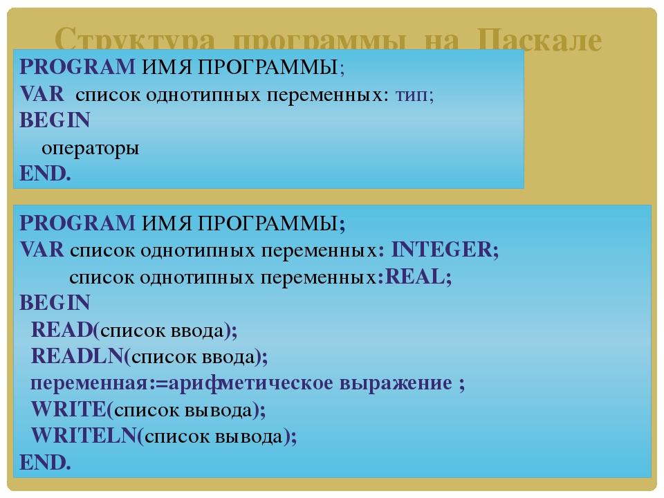 Структура программы на Паскале PROGRAM ИМЯ ПРОГРАММЫ; VAR список однотипных п...