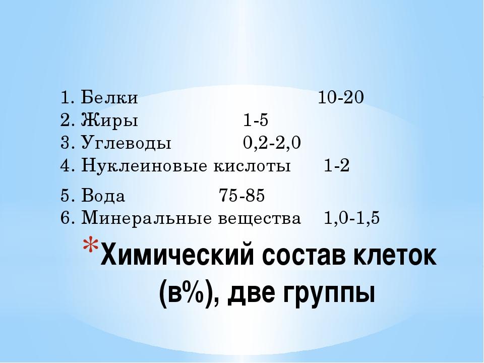 Химический состав клеток (в%), две группы 1. Белки 10-20 2. Жиры 1-5 3. У...