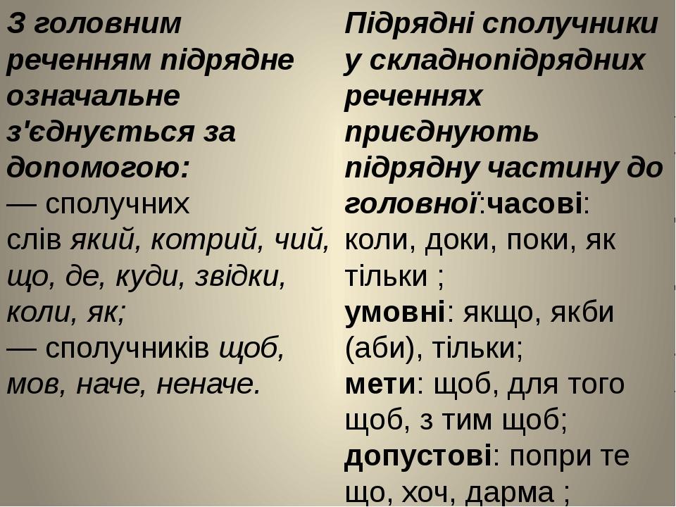 З головним реченням підрядне означальне з'єднується за допомогою: — сполучних...