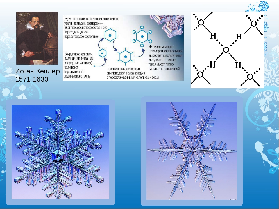 Иоган Кеплер 1571-1630