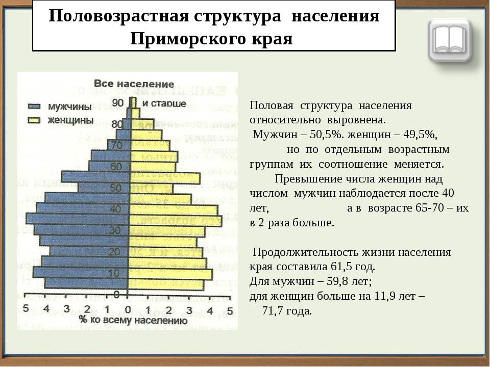 Половозрастная структура населения Приморского края Половая структура населен...