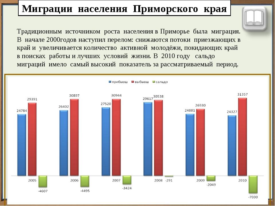 Миграции населения Приморского края Традиционным источником роста населения в...