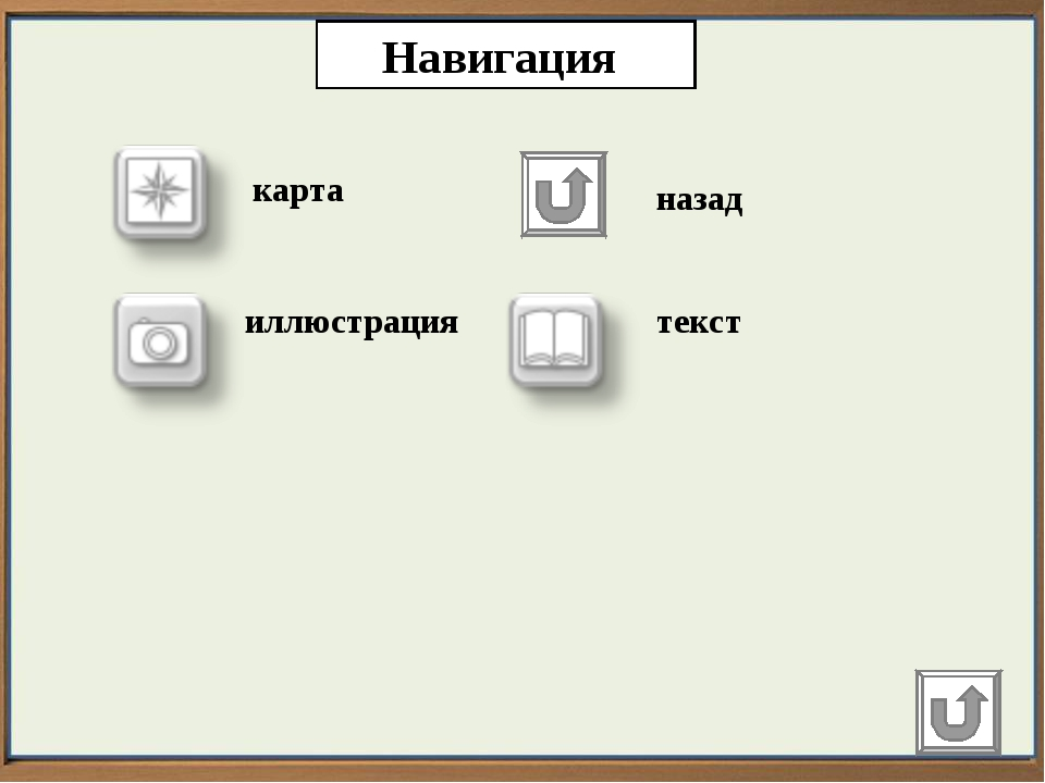 карта иллюстрация текст Навигация назад