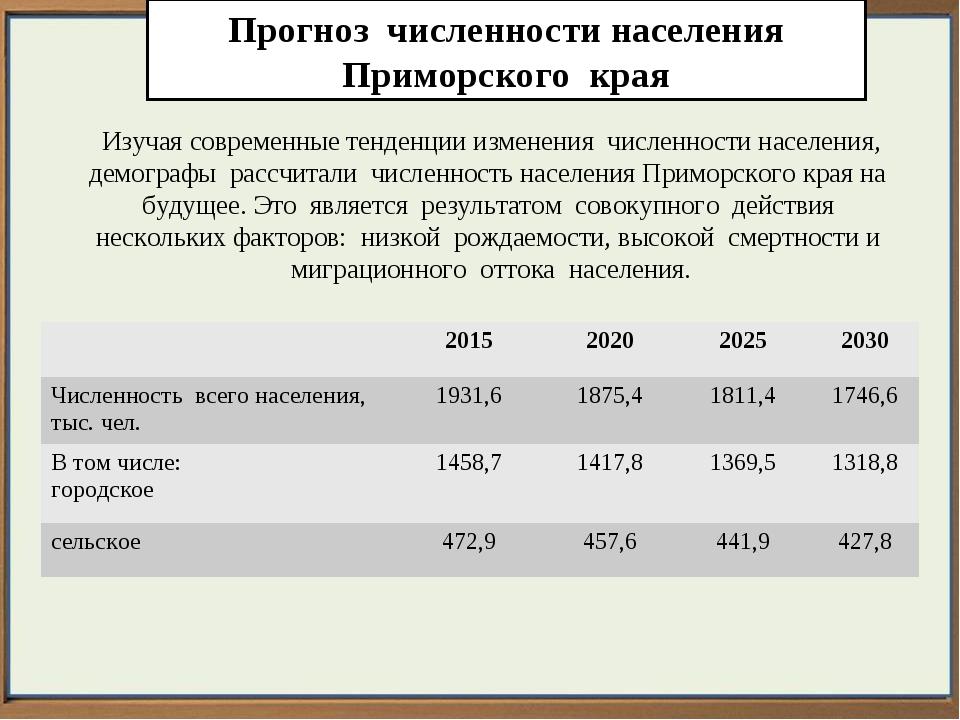 Прогноз численности населения Приморского края Изучая современные тенденции и...
