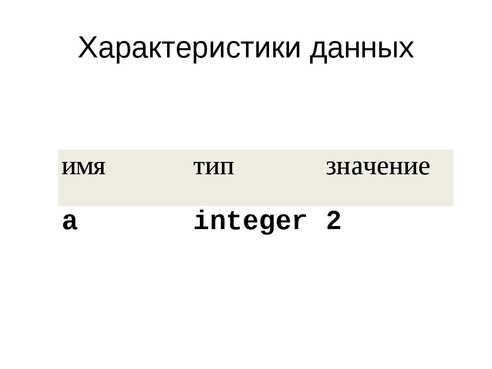 Характеристики данных имятипзначение ainteger2