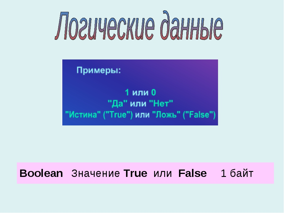 BooleanЗначение True или False1 байт
