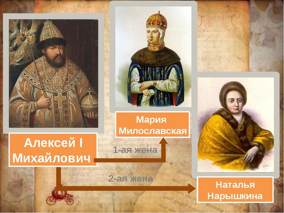 Алексей I Михайлович Мария Милославская Наталья Нарышкина 1-ая жена 2-ая жена