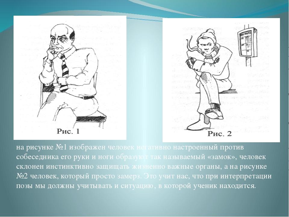 на рисунке №1 изображен человек негативно настроенный против собеседника его...