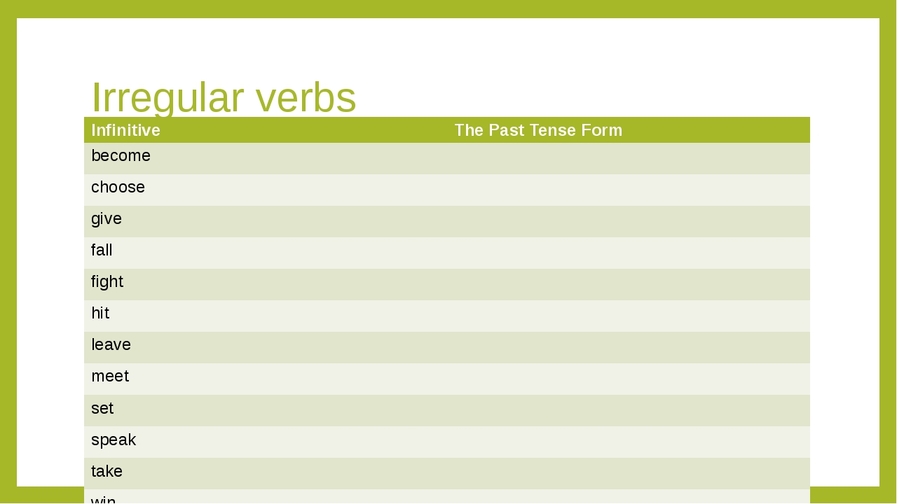 Irregular verbs Infinitive The PastTense Form become choose give fall fight h...