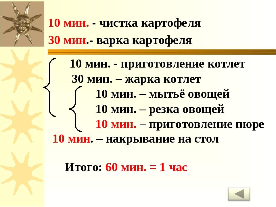 10 мин. - чистка картофеля 30 мин.- варка картофеля 10 мин. - приготовление к...