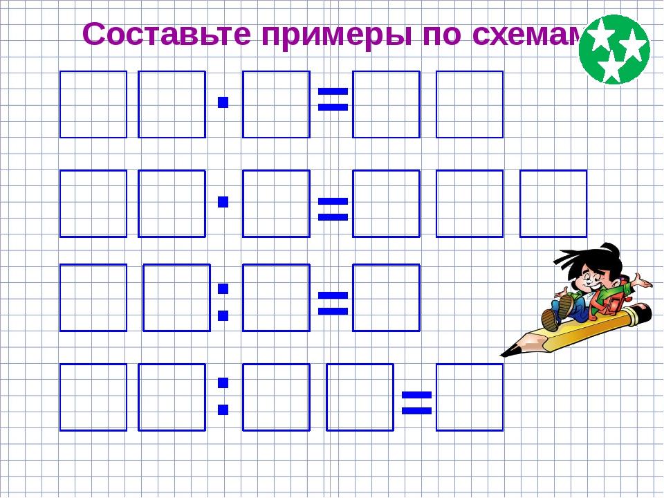 Составьте примеры по схемам · · = = = = : :