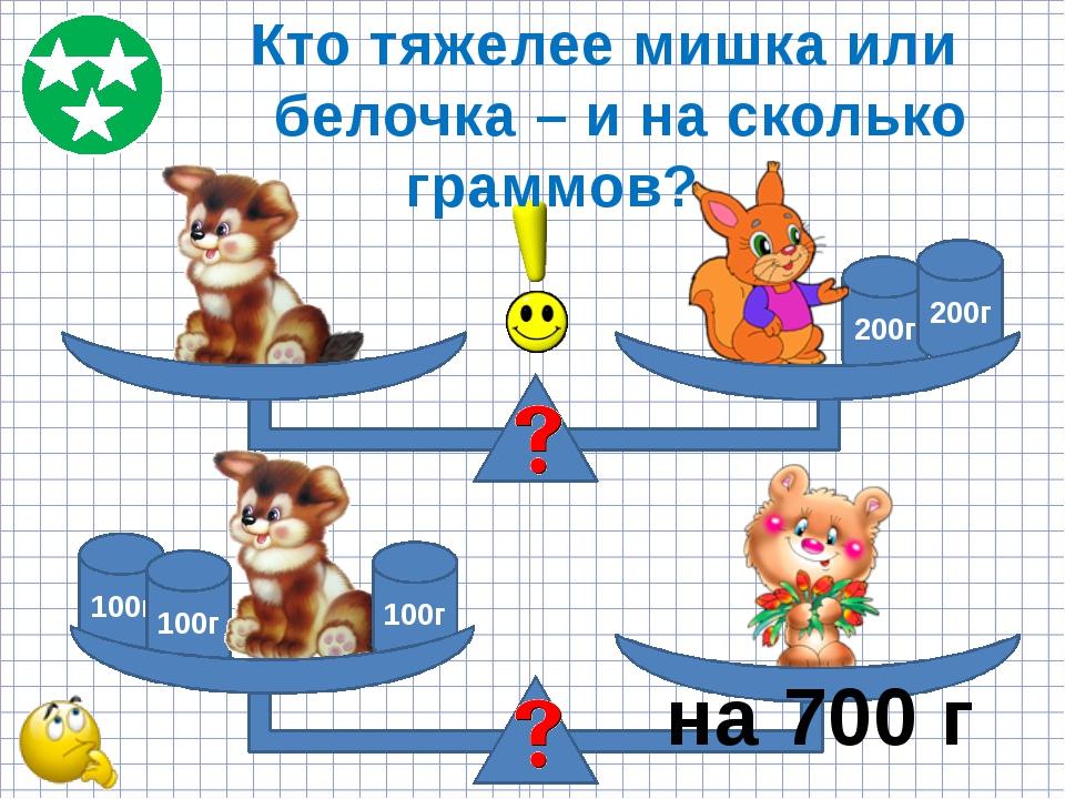 100г 100г 200г 200г Кто тяжелее мишка или белочка – и на сколько граммов? 10...