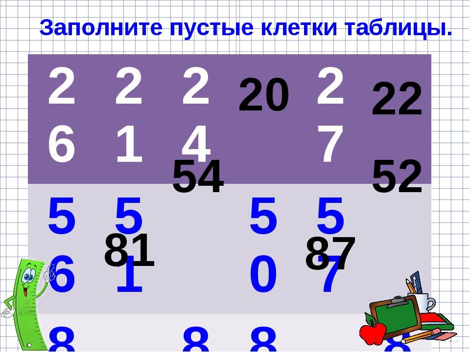 Заполните пустые клетки таблицы. 81 54 20 87 22 52 26 21 24 27 56 51 50 57 86...