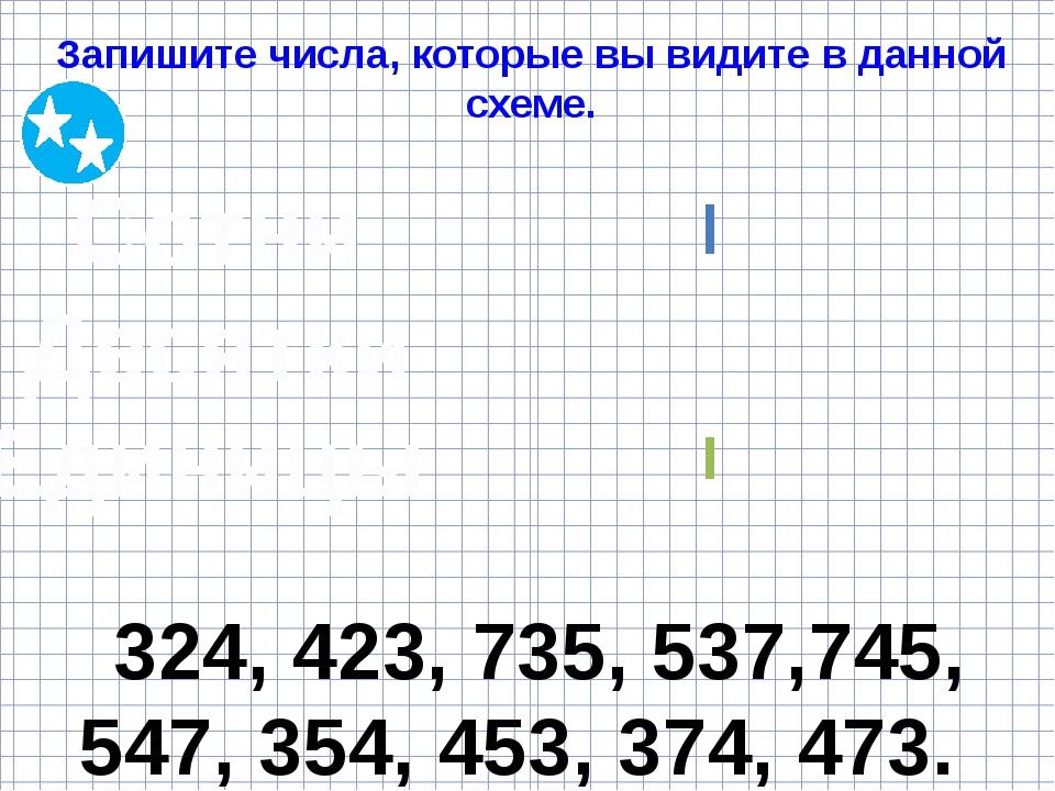 Запишите числа, которые вы видите в данной схеме. Сотни Десятки Единицы 324,...