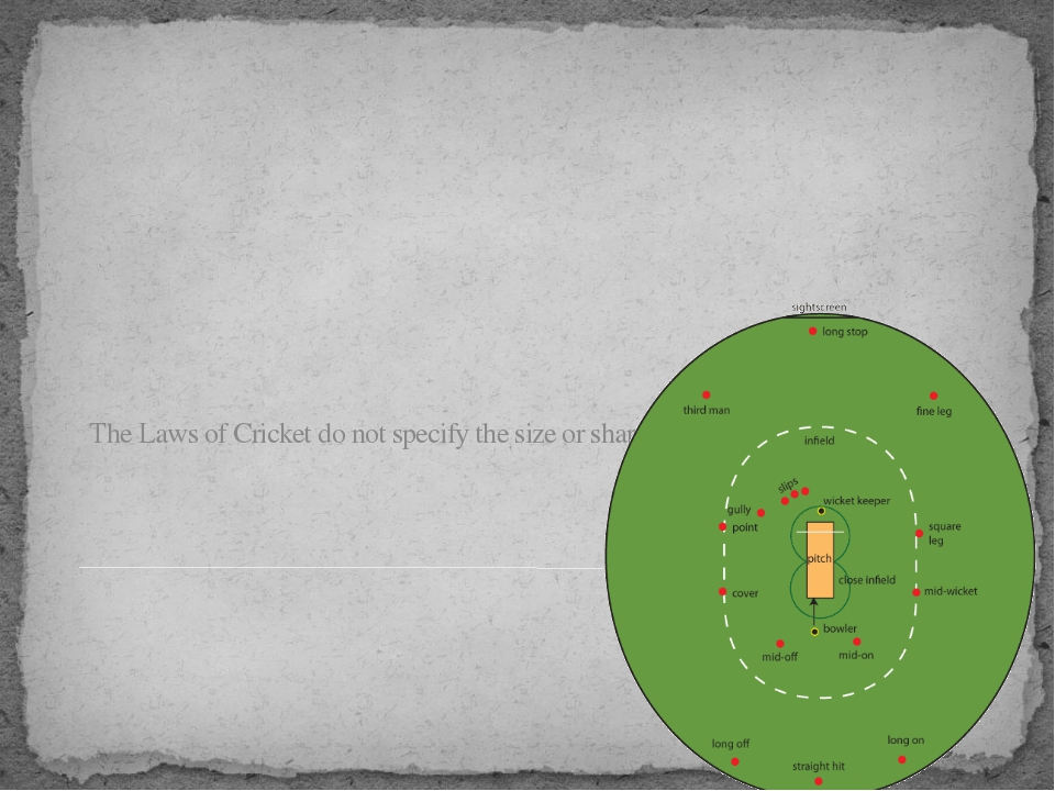 The Laws of Cricket do not specify the size or shape of the field but it is o...