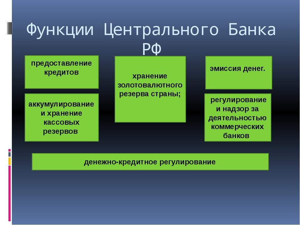 Функции Центрального Банка РФ предоставление кредитов хранение золотовалютног...