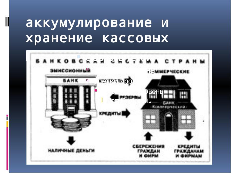 аккумулирование и хранение кассовых резервов