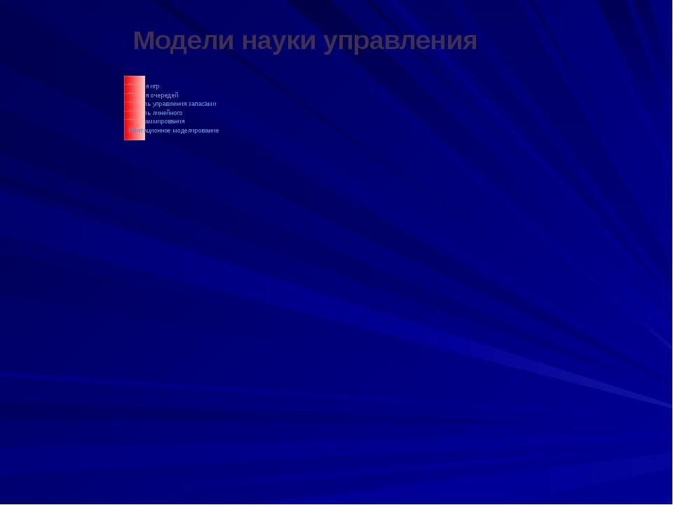 Модели науки управления Теория игр Теория очередей Модель управления запасами...