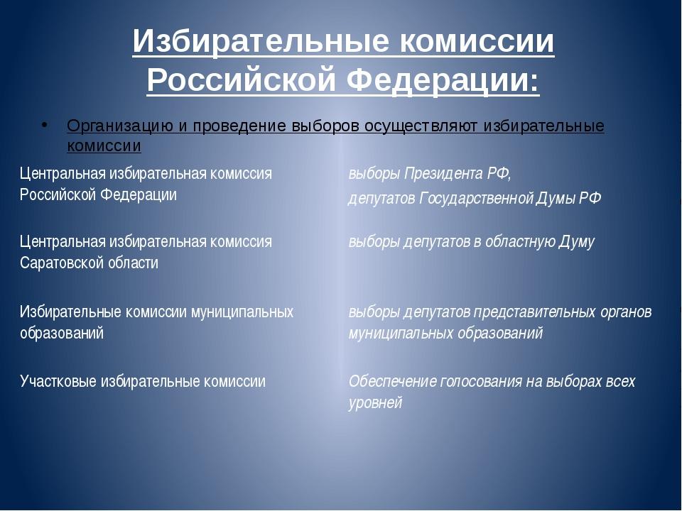 Избирательные комиссии Российской Федерации: Организацию и проведение выборо...