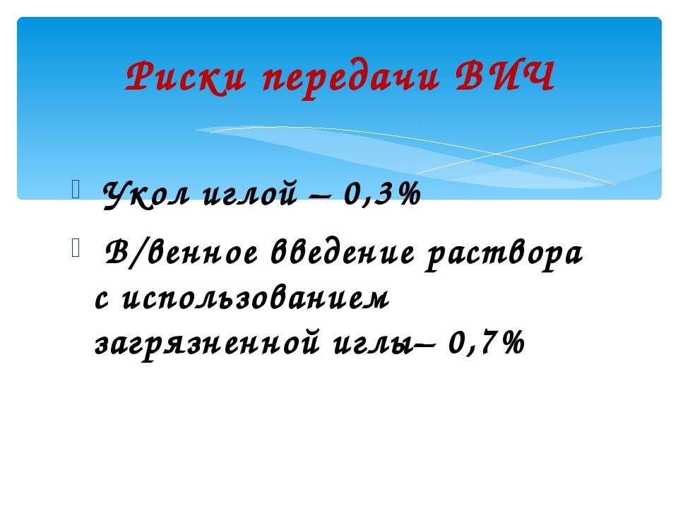 Укол иглой – 0,3% В/венное введение раствора с использованием загрязненной и...