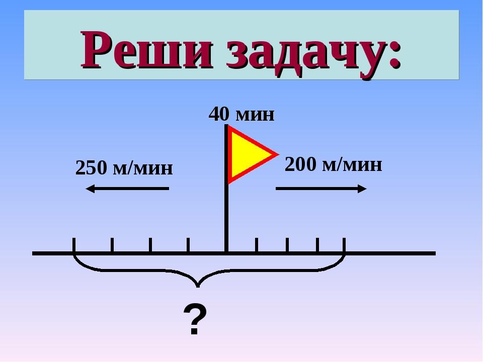 Реши задачу: 200 м/мин 250 м/мин 40 мин ?