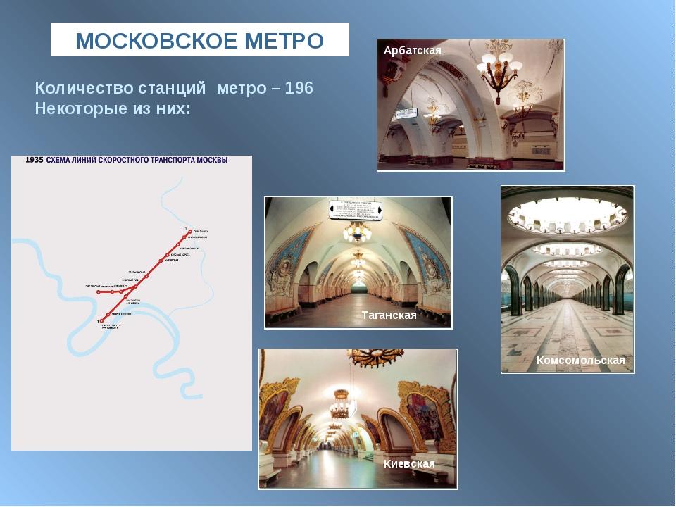 МОСКОВСКОЕ МЕТРО Количество станций метро – 196 Некоторые из них: Арбатская К...