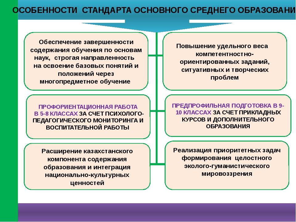 8 ПРОФОРИЕНТАЦИОННАЯ РАБОТА В 5-8 КЛАССАХ ЗА СЧЕТ ПСИХОЛОГО-ПЕДАГОГИЧЕСКОГО М...