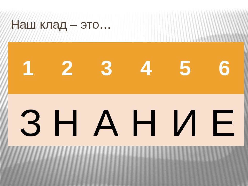 Наш клад – это… З Н А Н И Е 1 2 3 4 5 6