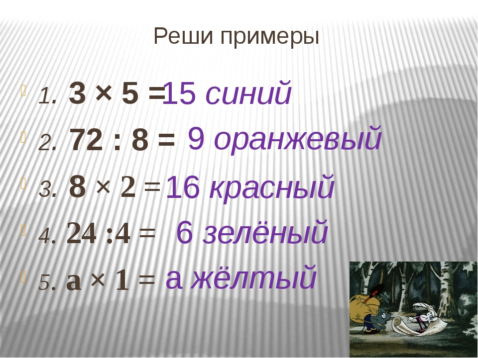 Реши примеры 1. 3 × 5 = 2. 72 : 8 = 3. 8 × 2 = 4. 24 :4 = 5. а × 1 = 15 синий...
