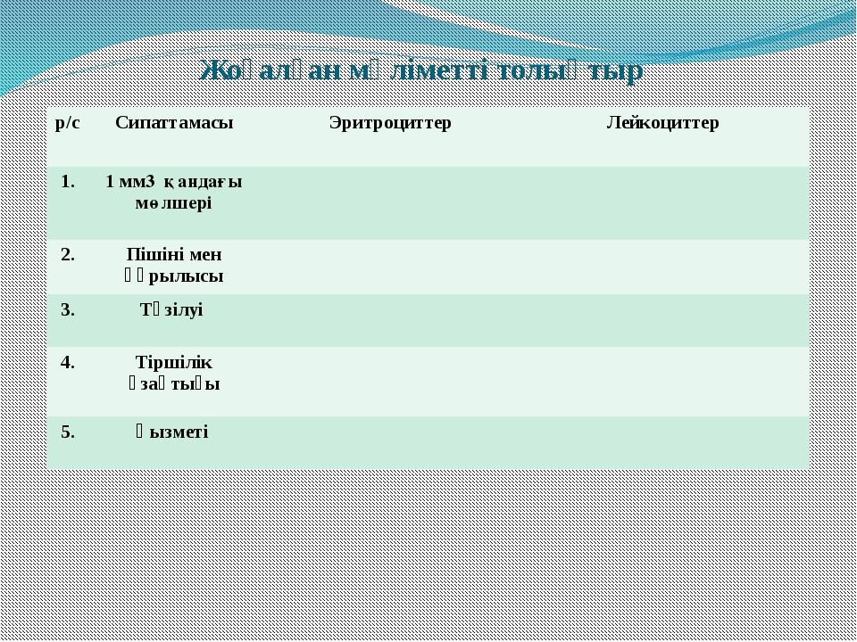 Жоғалған мәліметті толықтыр р/с Сипаттамасы Эритроциттер Лейкоциттер 1. 1 мм3...