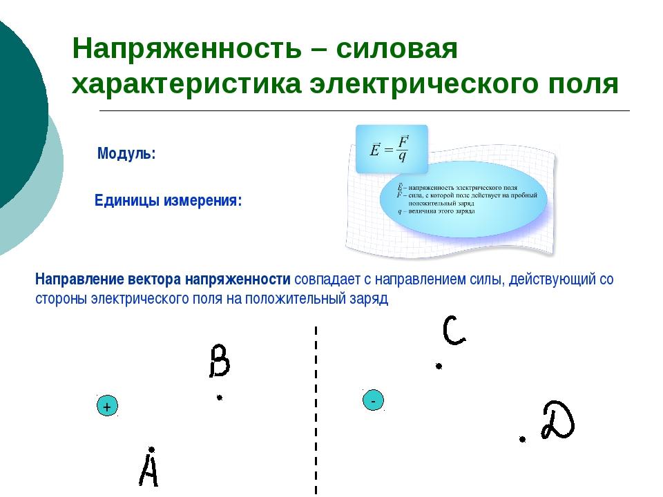 Напряженность – силовая характеристика электрического поля Модуль: Направлени...