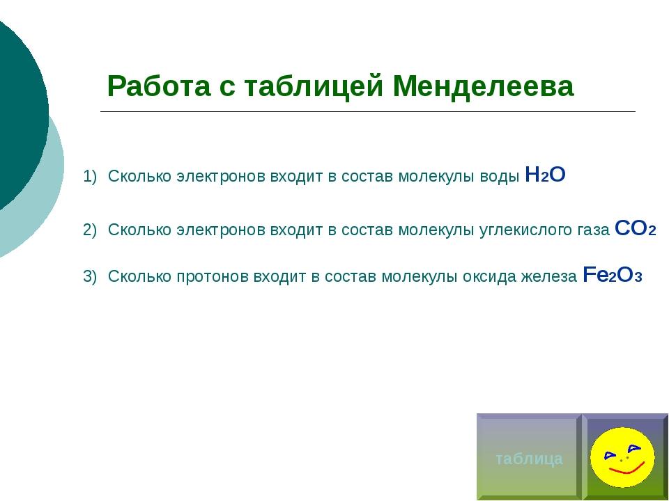 Работа с таблицей Менделеева Сколько электронов входит в состав молекулы воды...