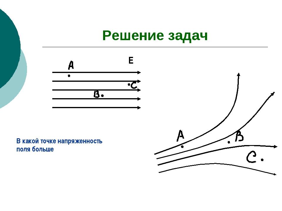 Решение задач В какой точке напряженность поля больше