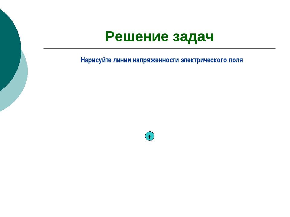 Решение задач Нарисуйте линии напряженности электрического поля +