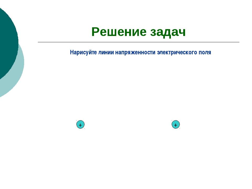 Решение задач Нарисуйте линии напряженности электрического поля + +
