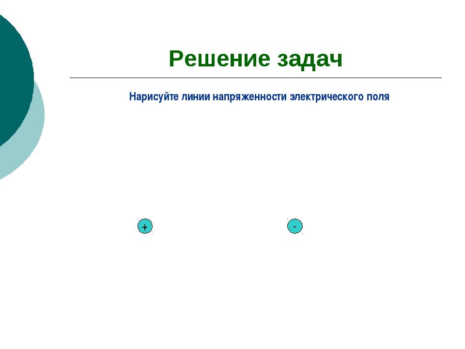 Решение задач Нарисуйте линии напряженности электрического поля + -