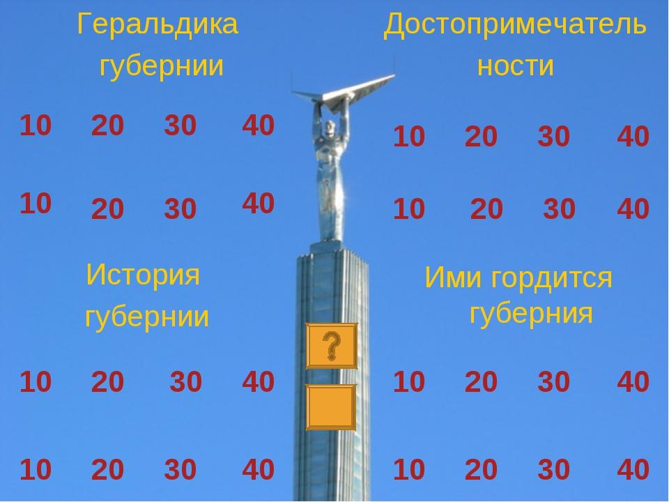 10 10 10 10 10 10 10 10 20 20 20 20 20 20 20 20 30 30 30 30 30 30 30 30 40 40...