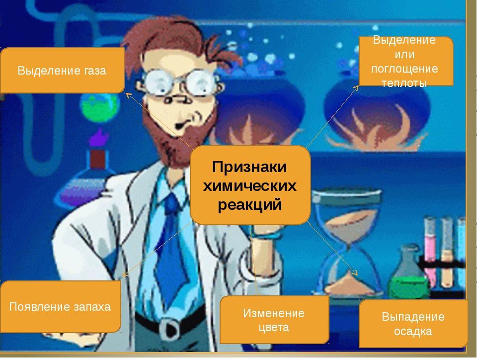 Признаки химических реакций Выделение газа Выделение или поглощение теплоты П...
