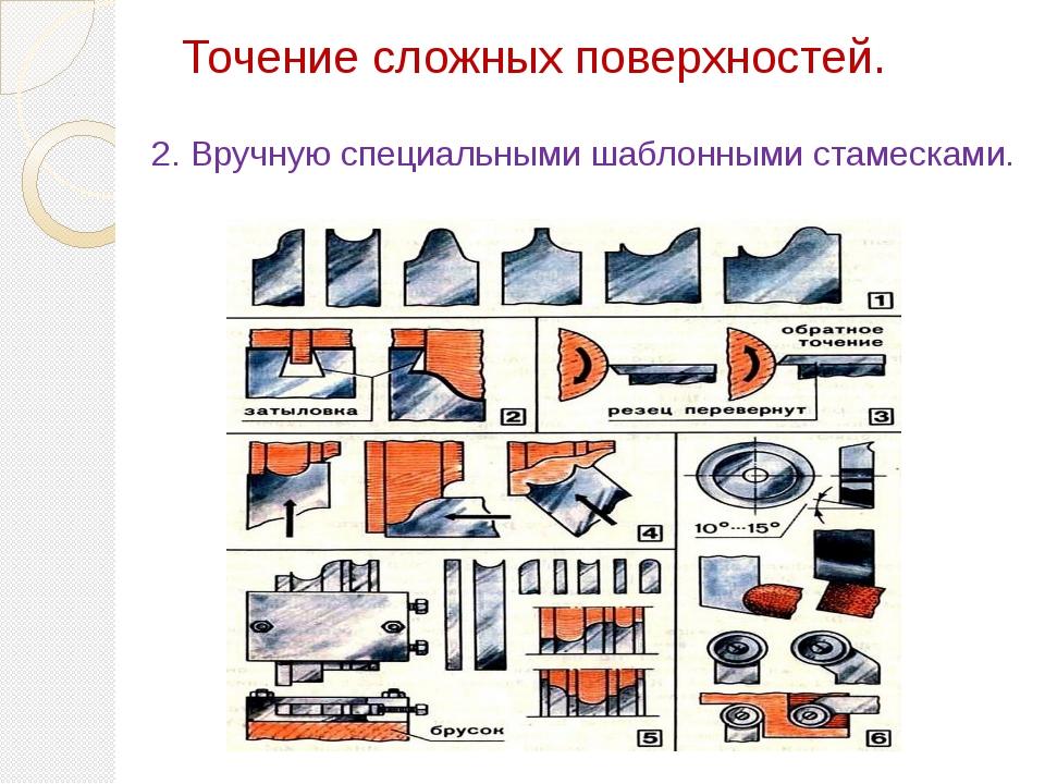 Точение сложных поверхностей. 2. Вручную специальными шаблонными стамесками.