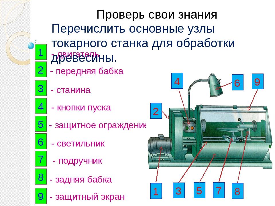 Проверь свои знания 1 9 8 6 7 2 3 4 5 - двигатель - передняя бабка - станина...