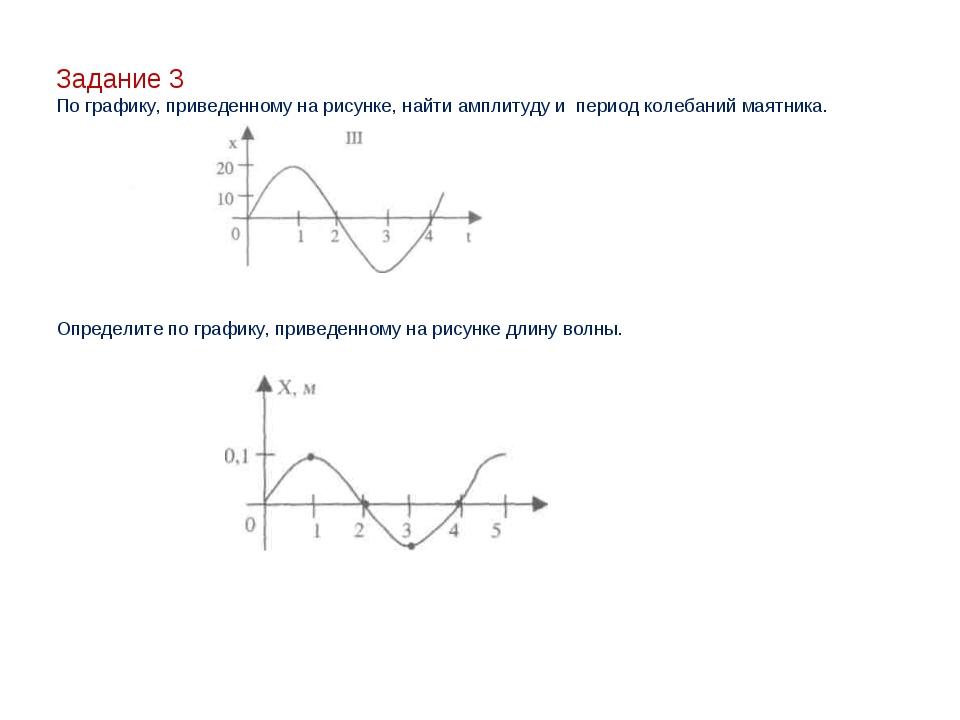 Задание 3 По графику, приведенному на рисунке, найти амплитуду и период коле...