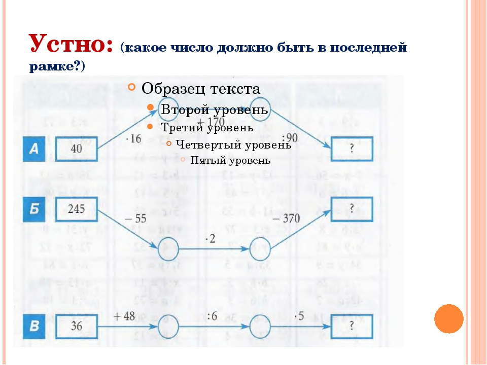 Устно: (какое число должно быть в последней рамке?)