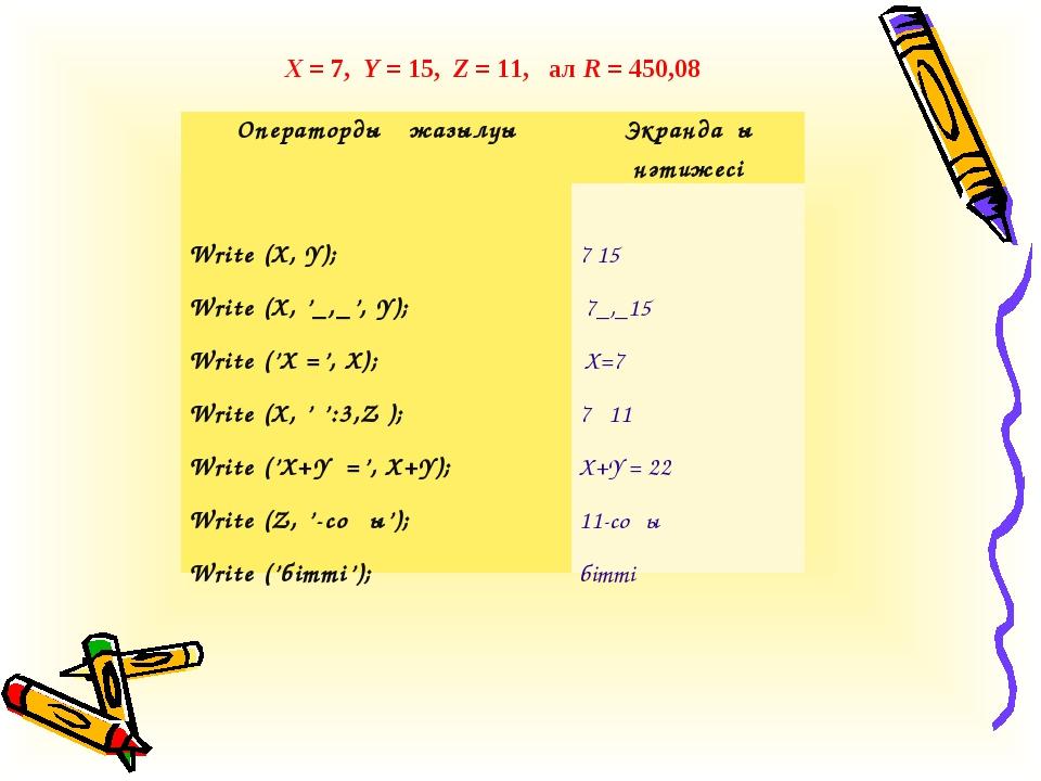 X = 7, Y = 15, Z = 11, ал R = 450,08 Оператордың жазылуыЭкрандағы нәтижесі ...