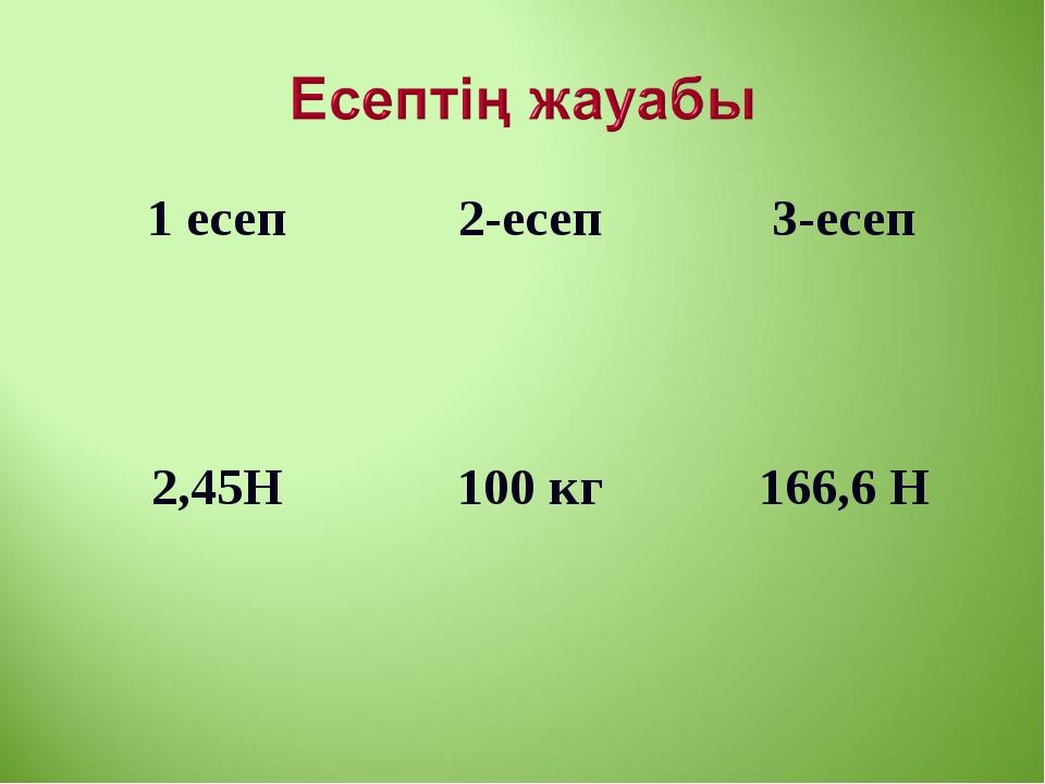 1 есеп2-есеп3-есеп 2,45Н100 кг166,6 Н