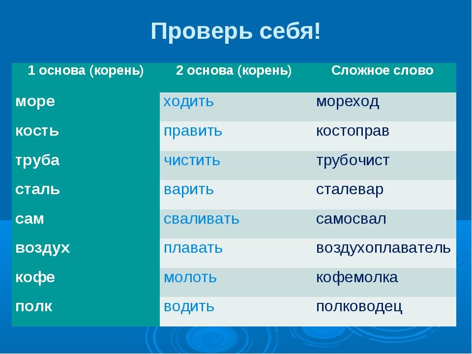 Проверь себя! 1 основа (корень)2 основа (корень)Сложное слово мореходить...