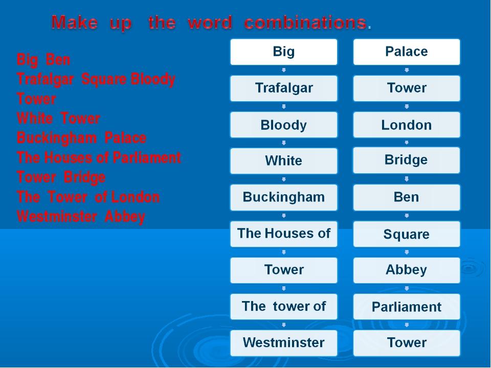 Big Ben Trafalgar Square Bloody Tower White Tower Buckingham Palace The House...