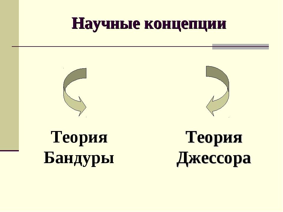Научные концепции Теория Бандуры Теория Джессора