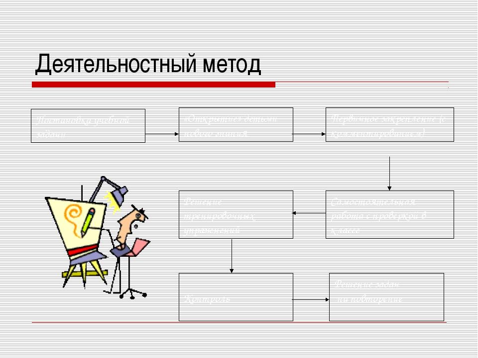 Деятельностный метод Постановка учебной задачи «Открытие» детьми нового знани...