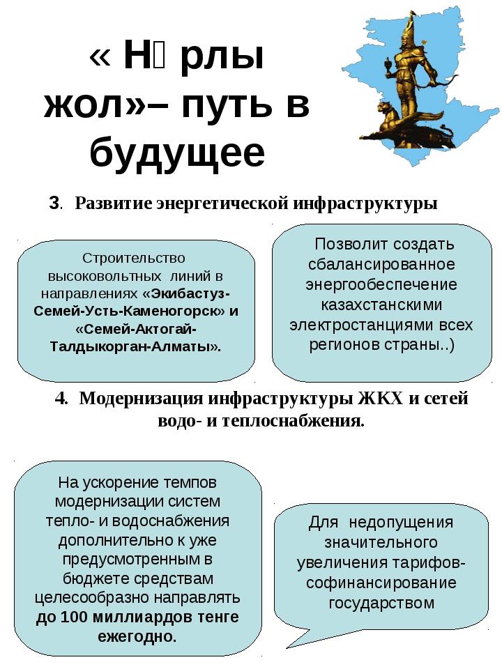 3. Развитие энергетической инфраструктуры Строительство высоковольтных линий...
