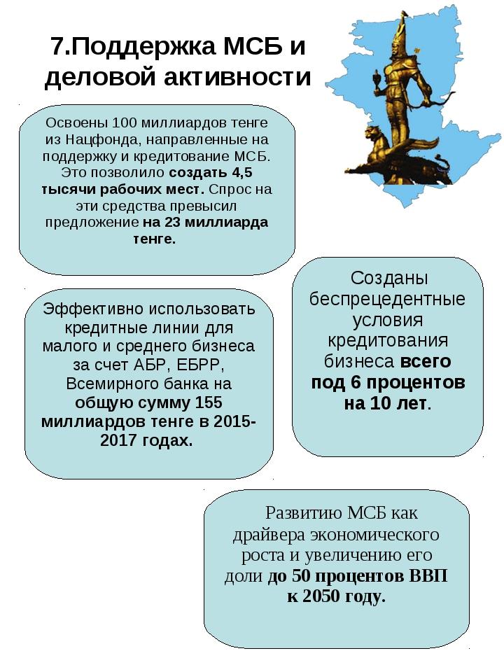 7.Поддержка МСБ и деловой активности Освоены 100 миллиардов тенге из Нацфонда...